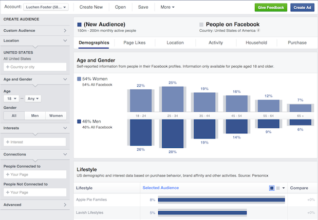 Facebook-Audience-Insights