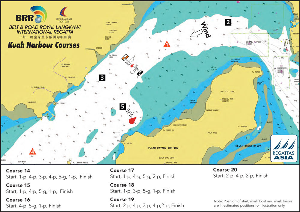 The Kuah Harbour courses. This is only one course map amongst several available on the website that show participants and spectators where the race courses are.